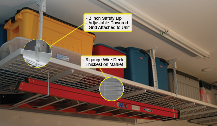 Merveilleux Garage Rack Comparison